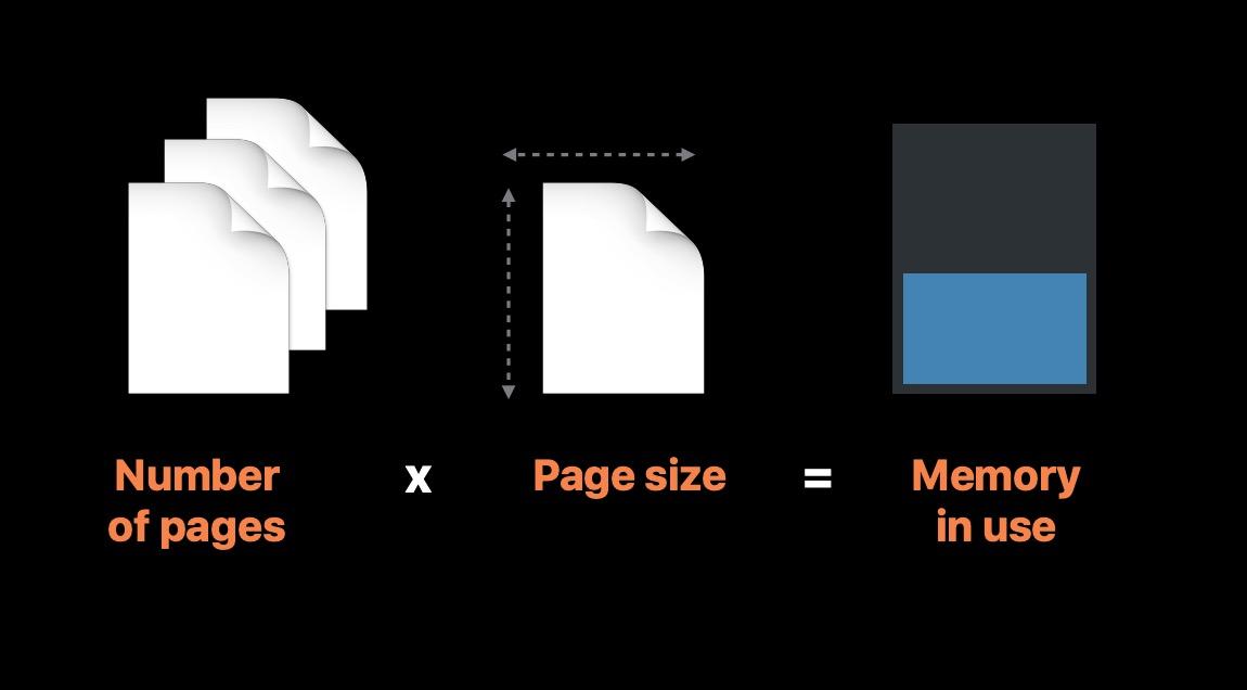 内存大小的计算方式