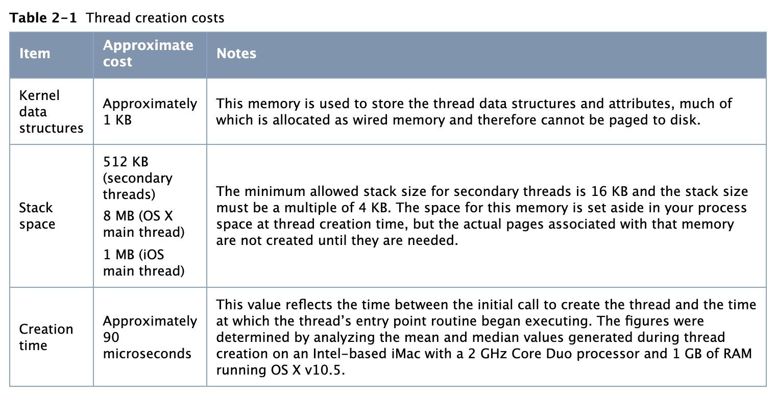 iOS 中栈区空间限制